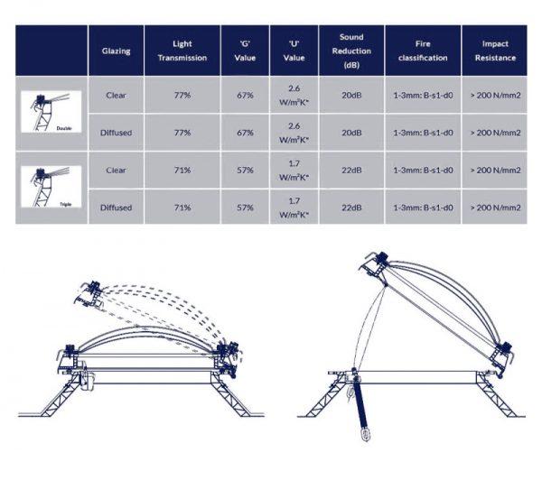 Coxdome Trade Range – Manual Open